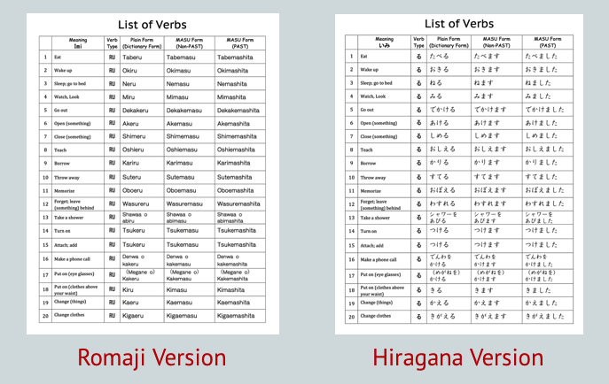 Japanese verb conjugation chart