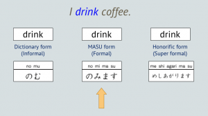 Japanese Verb Forms