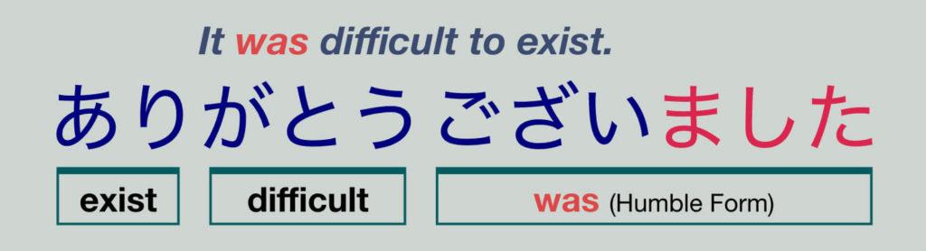 arigato gozaimashita meaning