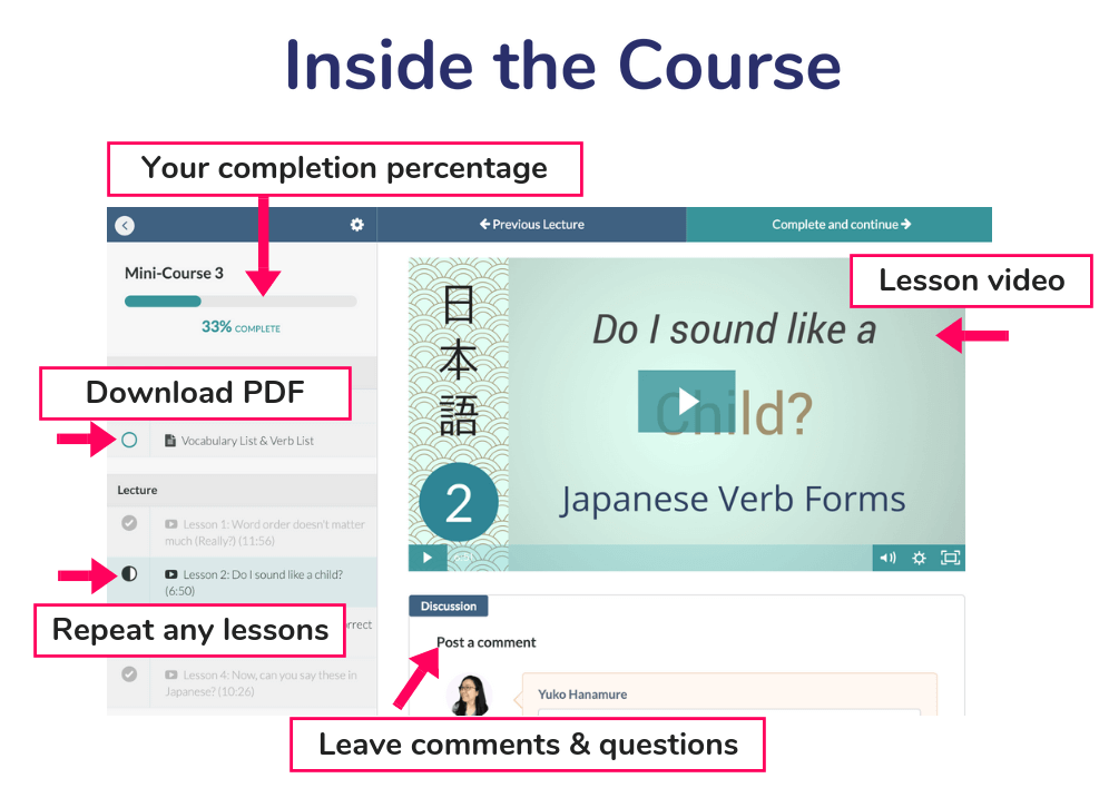 Learn Japanese Online with a Teacher - Free Courses & PDF