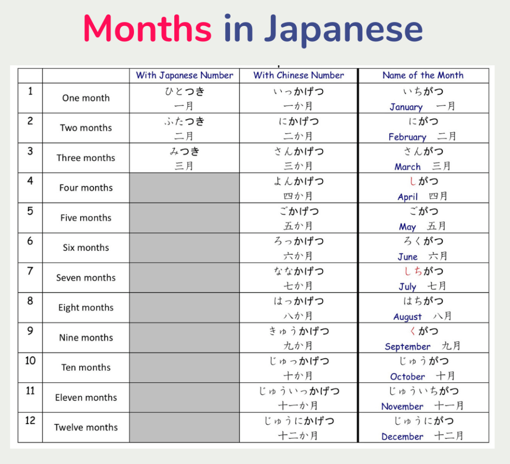 months in Japanese